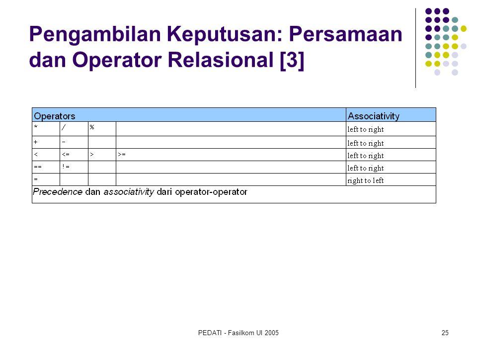 Pengambilan Keputusan: Persamaan dan Operator Relasional [3]